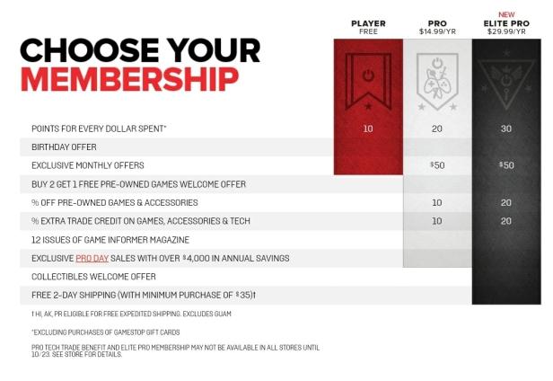 gamestop memberships